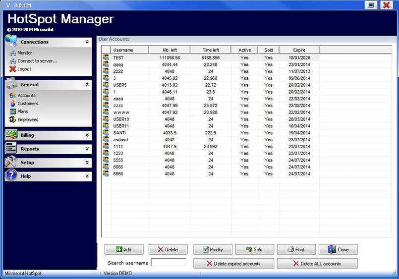 هات اسپات یکی از روش های مدیریت کاربران وای فای است