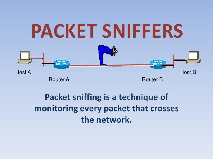 packet sniffer جریان اطلاعات را بررسی می کند